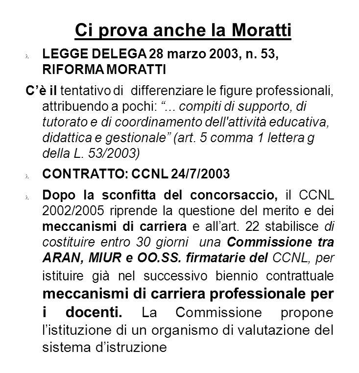 Ci prova anche la Moratti