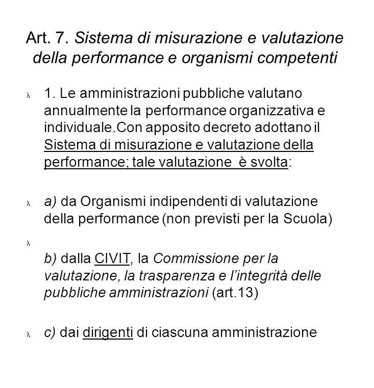 Art. 7. Sistema di misurazione e valutazione della performance e organismi competenti