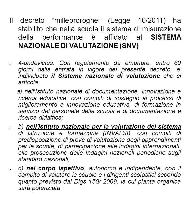 Il decreto milleproroghe (Legge 10/2011) ha stabilito che nella scuola il sistema di misurazione della performance è affidato al SISTEMA NAZIONALE DI VALUTAZIONE (SNV)
