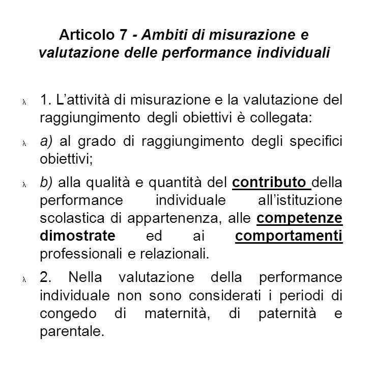 Articolo 7 - Ambiti di misurazione e valutazione delle performance individuali