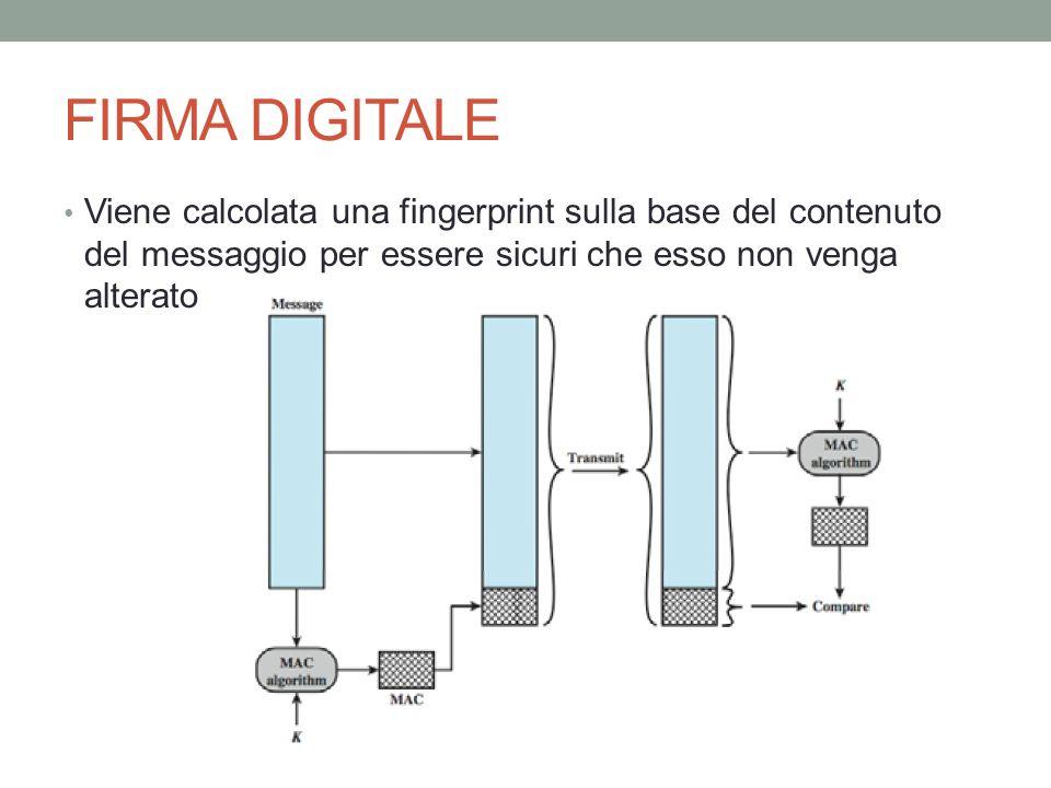 FIRMA DIGITALE Viene calcolata una fingerprint sulla base del contenuto del messaggio per essere sicuri che esso non venga alterato.