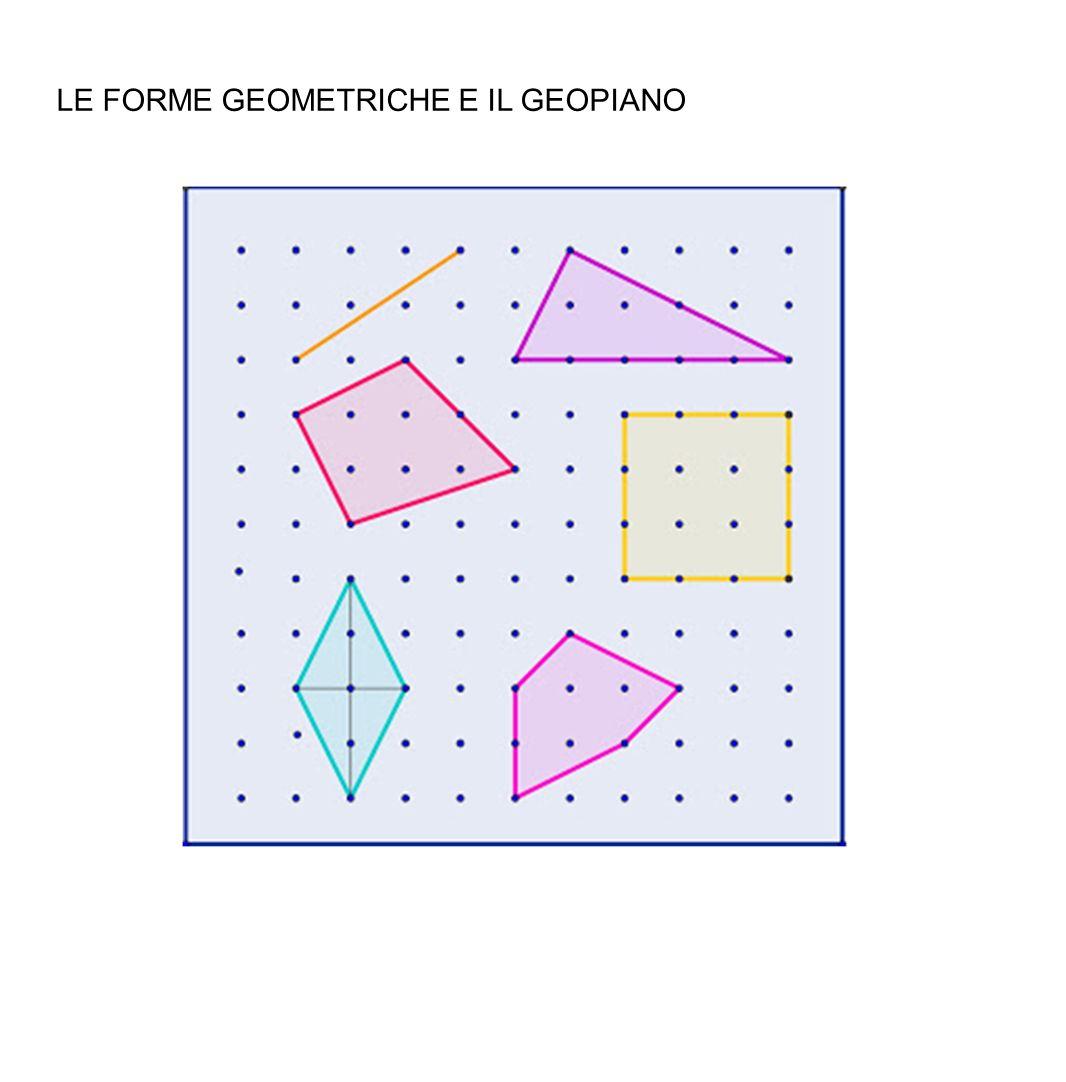LE FORME GEOMETRICHE E IL GEOPIANO