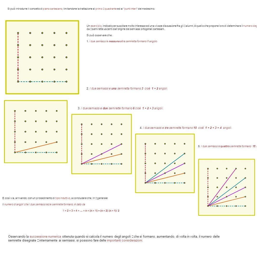 1 + 2 + 3 + 4 + ... + n + (n + 1) = (n + 2) (n + 1)/ 2