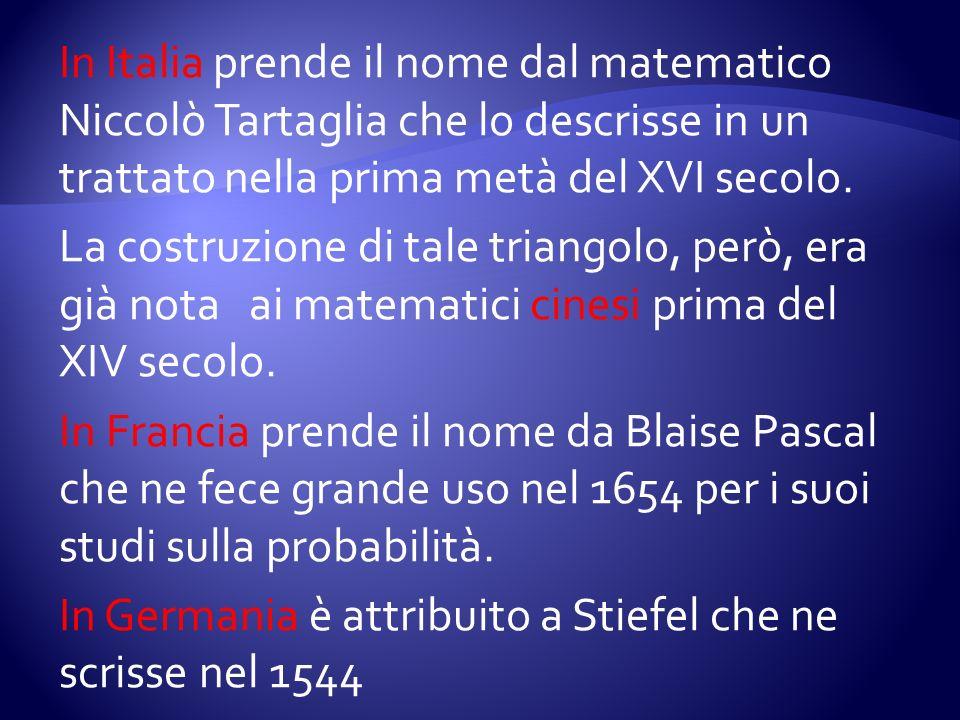 In Italia prende il nome dal matematico Niccolò Tartaglia che lo descrisse in un trattato nella prima metà del XVI secolo.