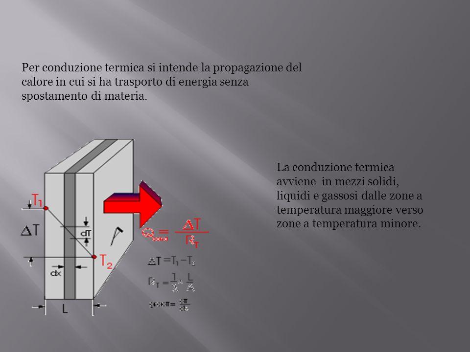 Per conduzione termica si intende la propagazione del calore in cui si ha trasporto di energia senza spostamento di materia.