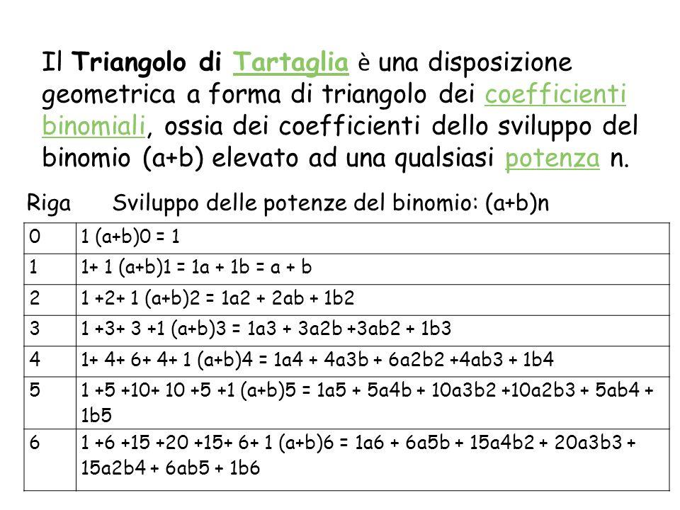 Il Triangolo di Tartaglia è una disposizione geometrica a forma di triangolo dei coefficienti binomiali, ossia dei coefficienti dello sviluppo del binomio (a+b) elevato ad una qualsiasi potenza n.