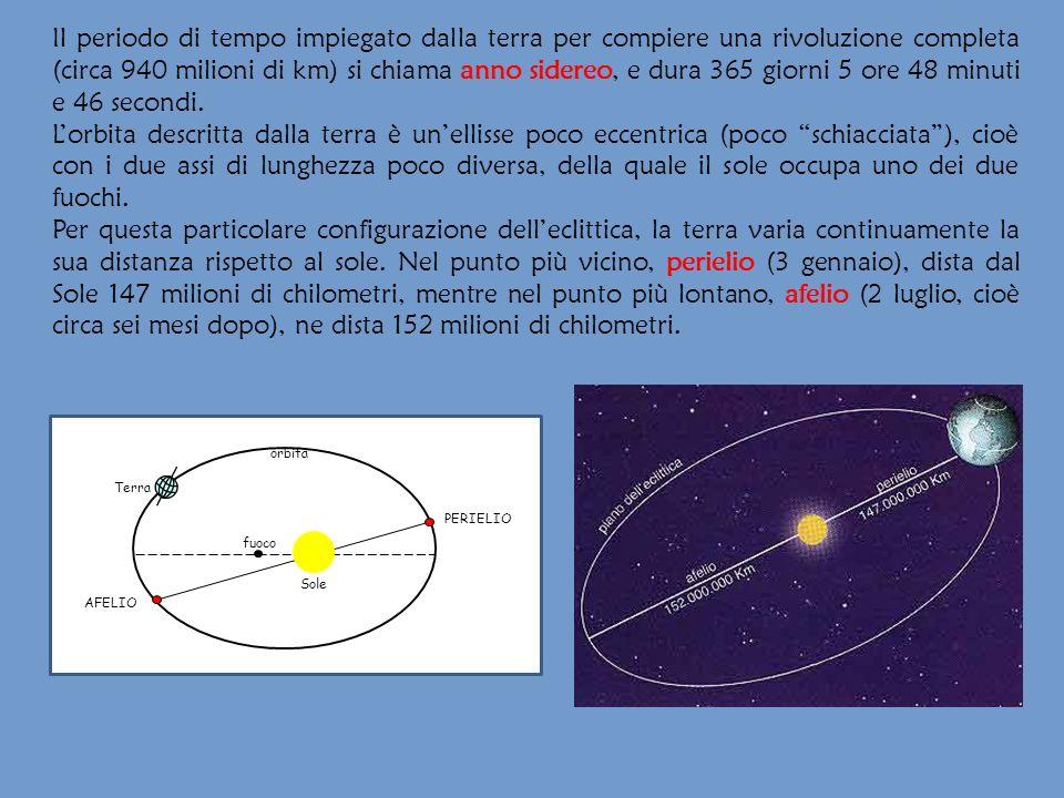 Il periodo di tempo impiegato dalla terra per compiere una rivoluzione completa (circa 940 milioni di km) si chiama anno sidereo, e dura 365 giorni 5 ore 48 minuti e 46 secondi.