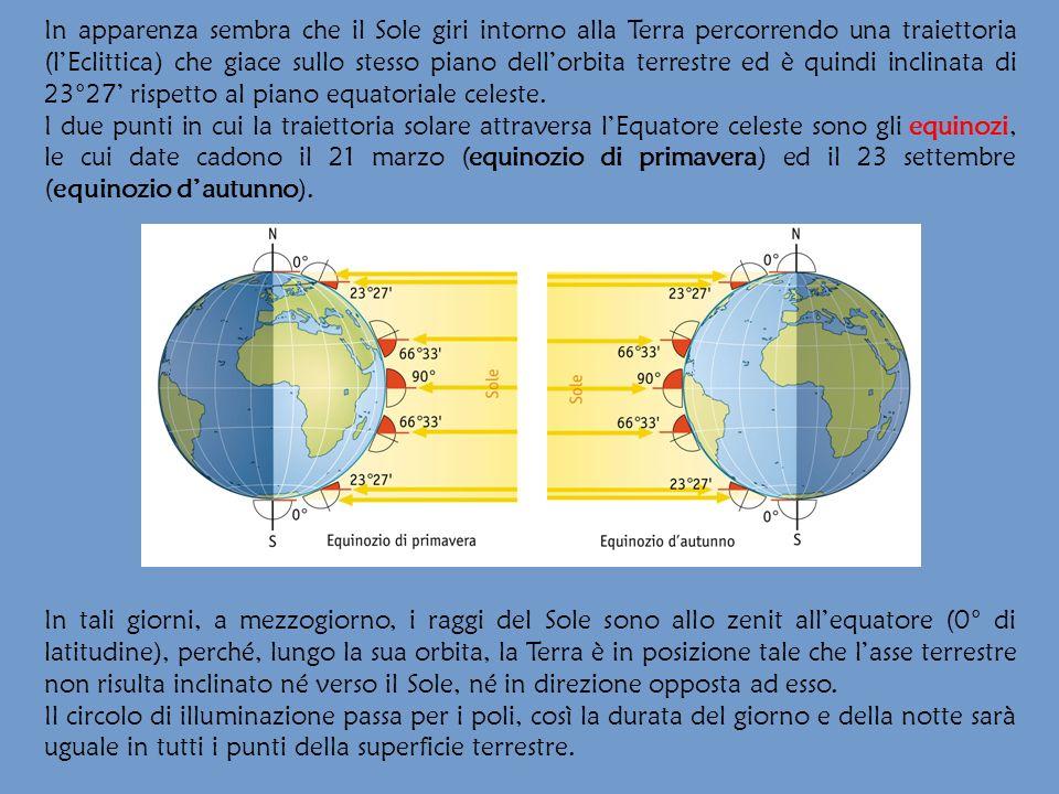 In apparenza sembra che il Sole giri intorno alla Terra percorrendo una traiettoria (l'Eclittica) che giace sullo stesso piano dell'orbita terrestre ed è quindi inclinata di 23°27' rispetto al piano equatoriale celeste.