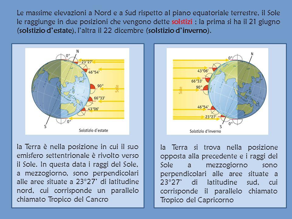 Le massime elevazioni a Nord e a Sud rispetto al piano equatoriale terrestre, il Sole le raggiunge in due posizioni che vengono dette solstizi ; la prima si ha il 21 giugno (solstizio d'estate), l'altra il 22 dicembre (solstizio d'inverno).