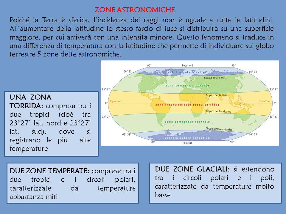 ZONE ASTRONOMICHE