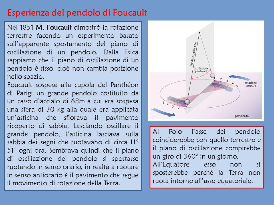 Esperienza del pendolo di Foucault