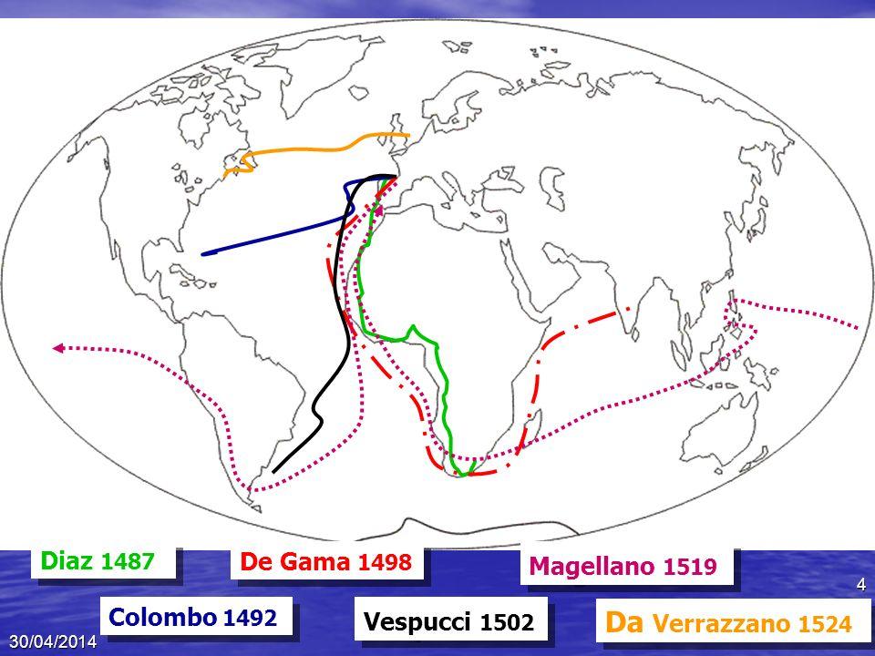 Da Verrazzano 1524 Diaz 1487 De Gama 1498 Magellano 1519 Colombo 1492