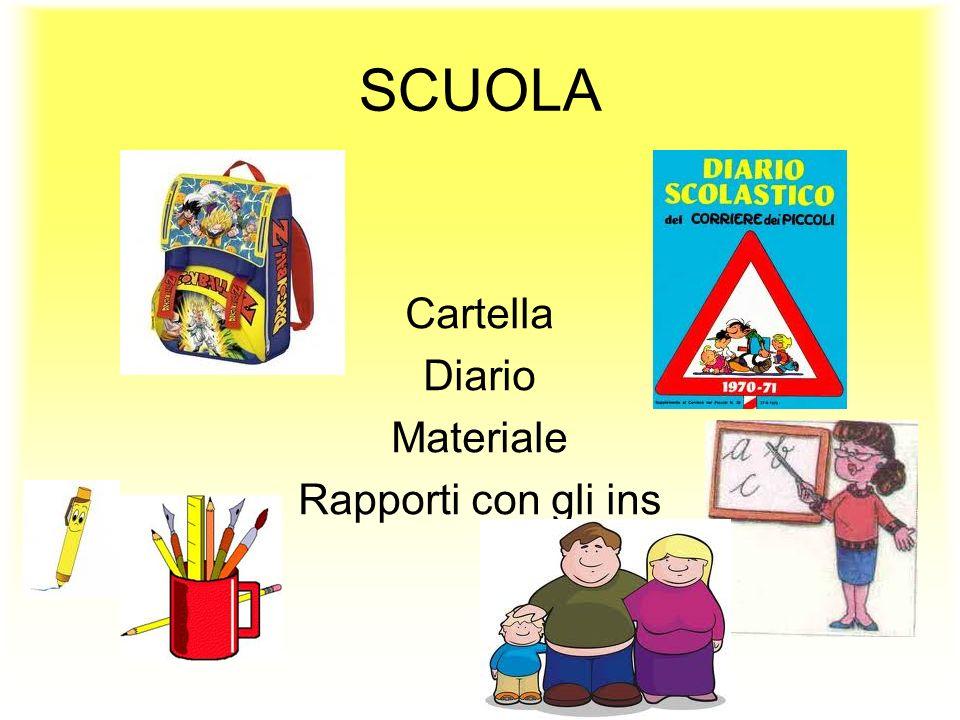 Cartella Diario Materiale Rapporti con gli ins
