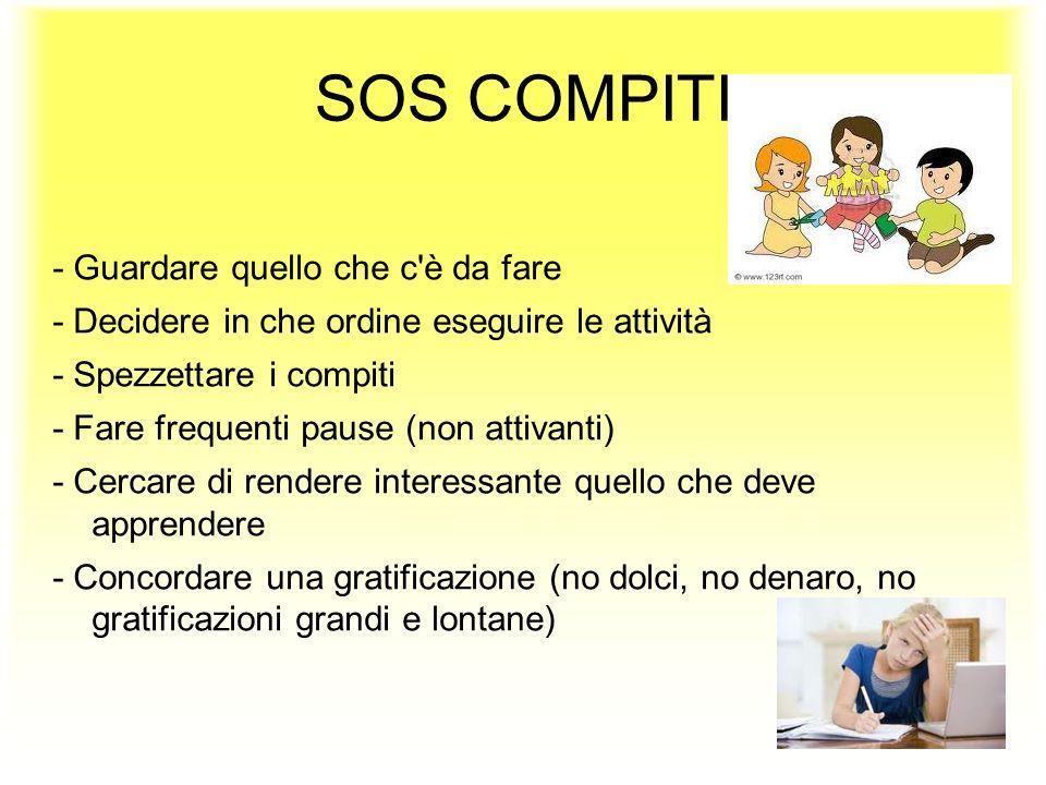 SOS COMPITI - Guardare quello che c è da fare
