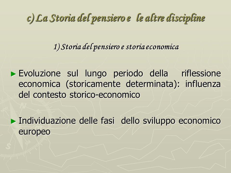c) La Storia del pensiero e le altre discipline