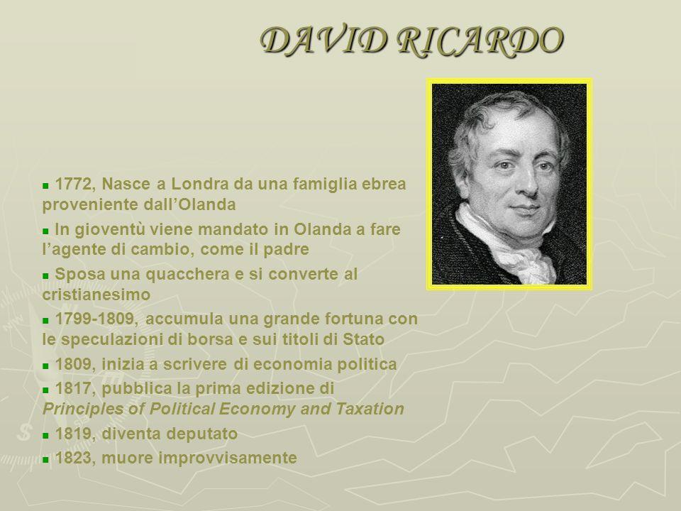 DAVID RICARDO 1772, Nasce a Londra da una famiglia ebrea proveniente dall'Olanda.