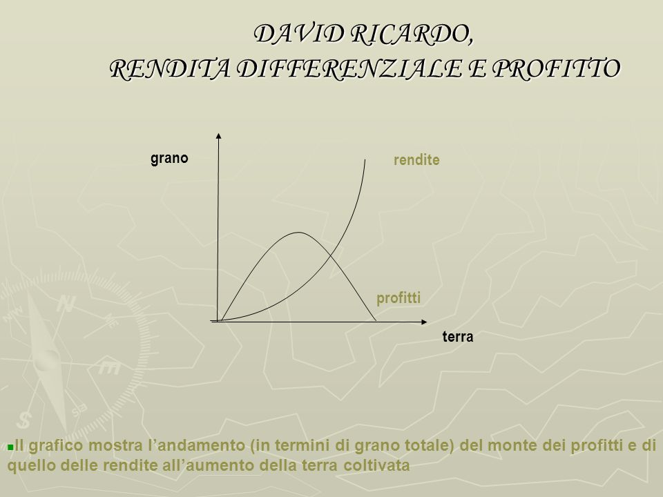 DAVID RICARDO, RENDITA DIFFERENZIALE E PROFITTO