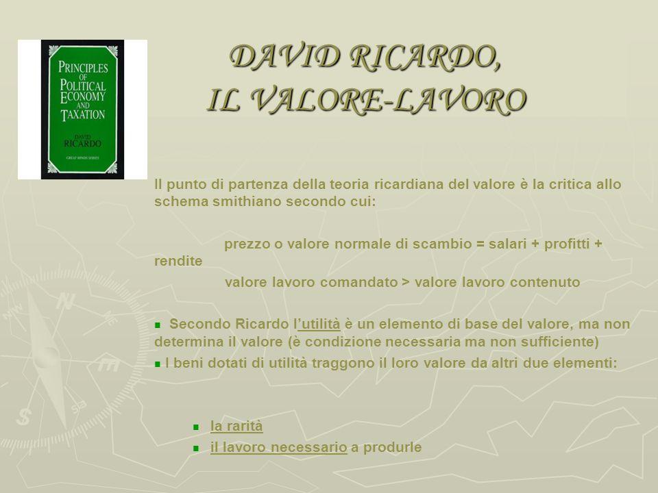 DAVID RICARDO, IL VALORE-LAVORO