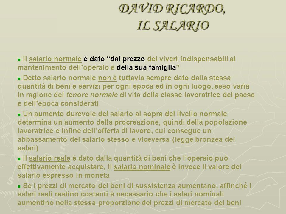 DAVID RICARDO, IL SALARIO