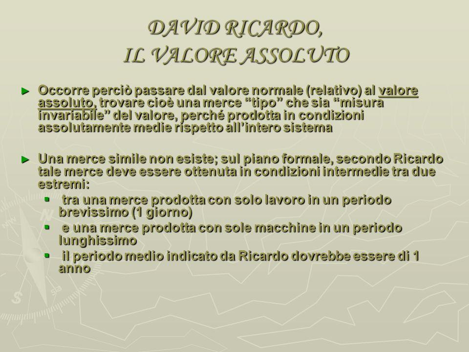 DAVID RICARDO, IL VALORE ASSOLUTO