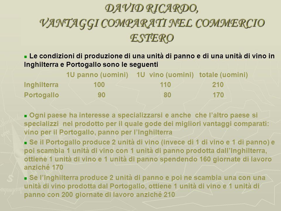 DAVID RICARDO, VANTAGGI COMPARATI NEL COMMERCIO ESTERO