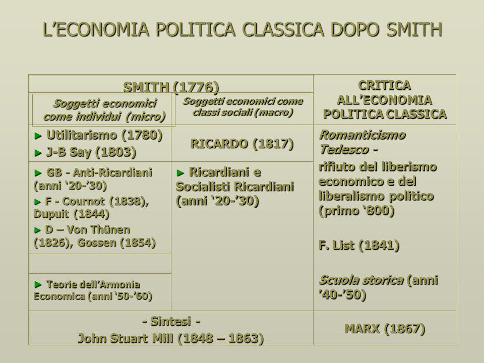 L'ECONOMIA POLITICA CLASSICA DOPO SMITH