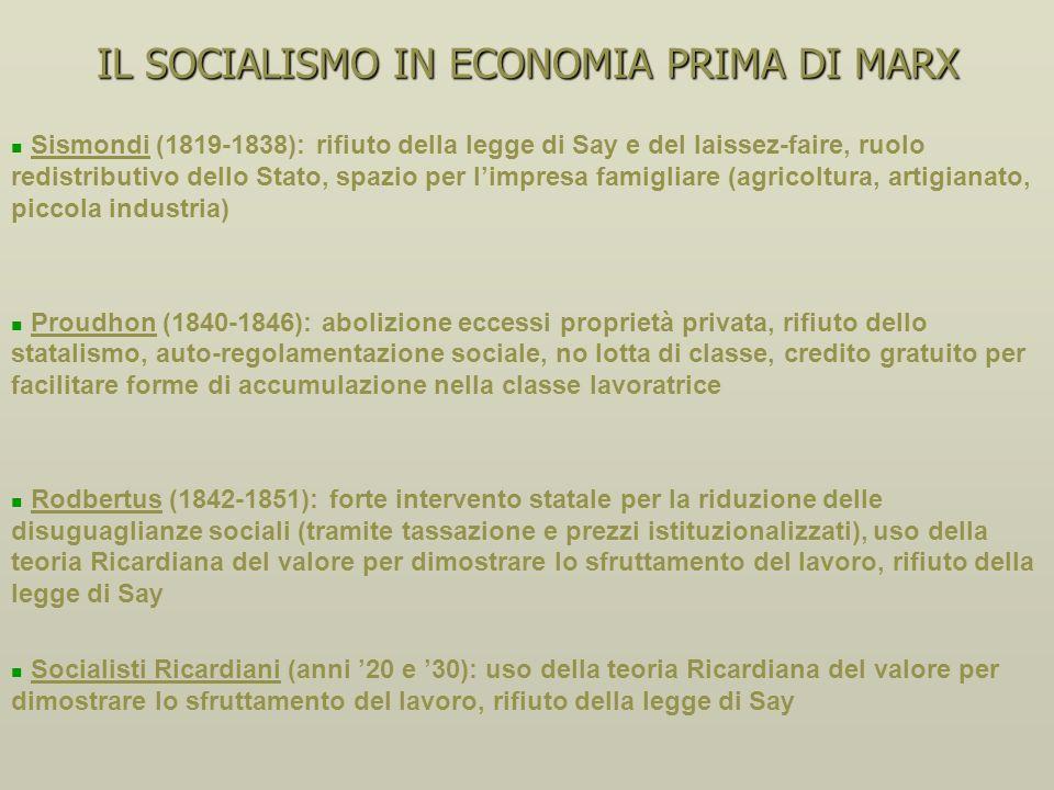 IL SOCIALISMO IN ECONOMIA PRIMA DI MARX