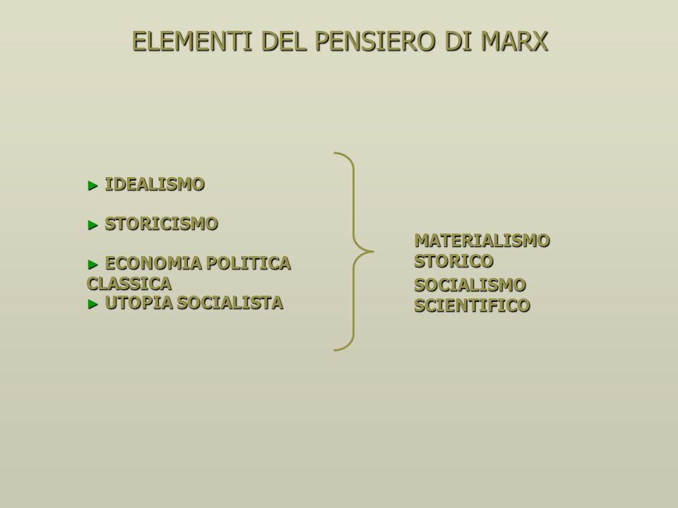 ELEMENTI DEL PENSIERO DI MARX