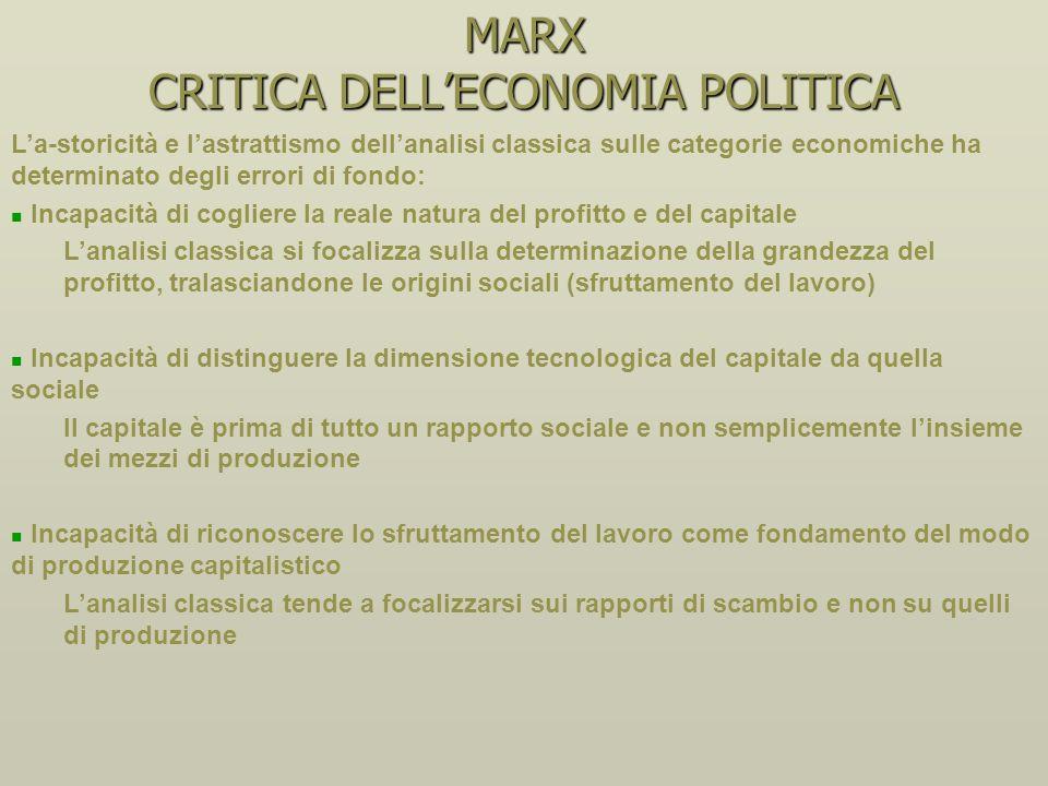 MARX CRITICA DELL'ECONOMIA POLITICA