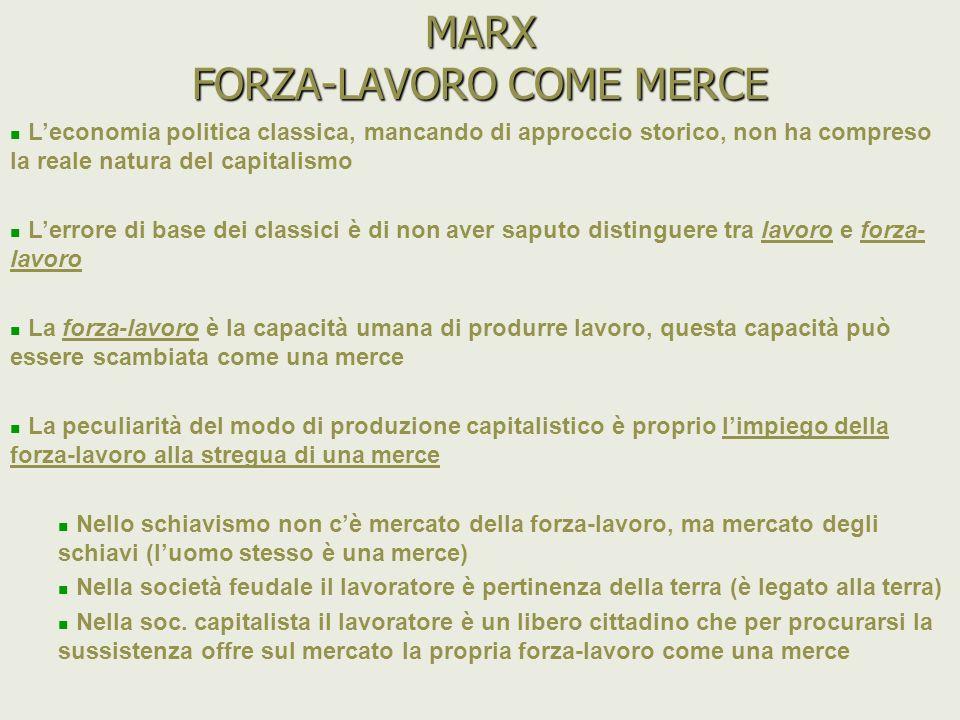 MARX FORZA-LAVORO COME MERCE