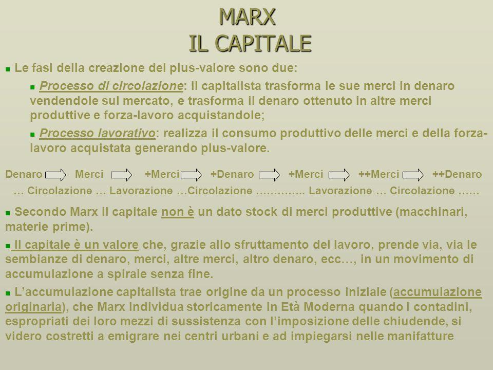 MARX IL CAPITALE Le fasi della creazione del plus-valore sono due: