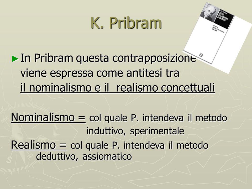 K. Pribram In Pribram questa contrapposizione
