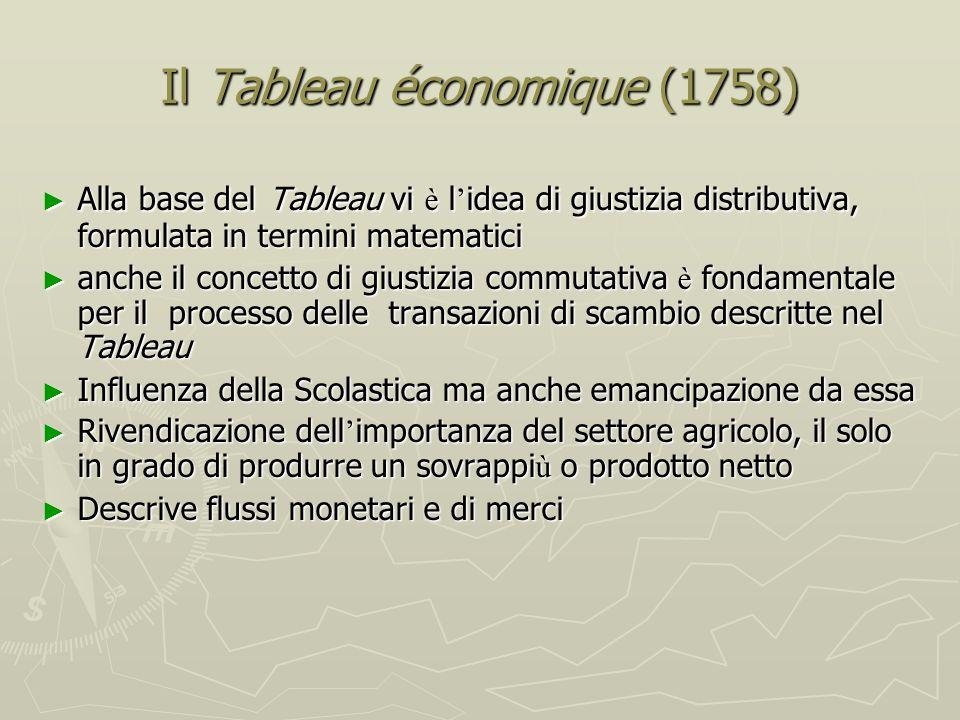 Il Tableau économique (1758)