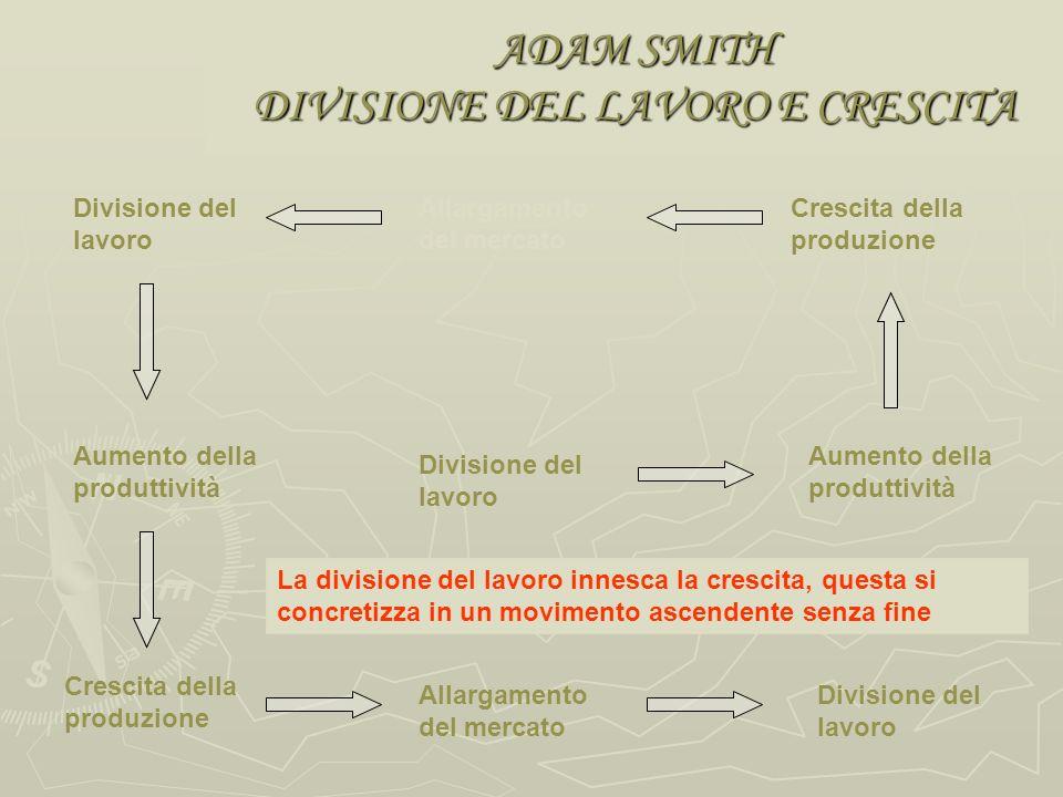 ADAM SMITH DIVISIONE DEL LAVORO E CRESCITA