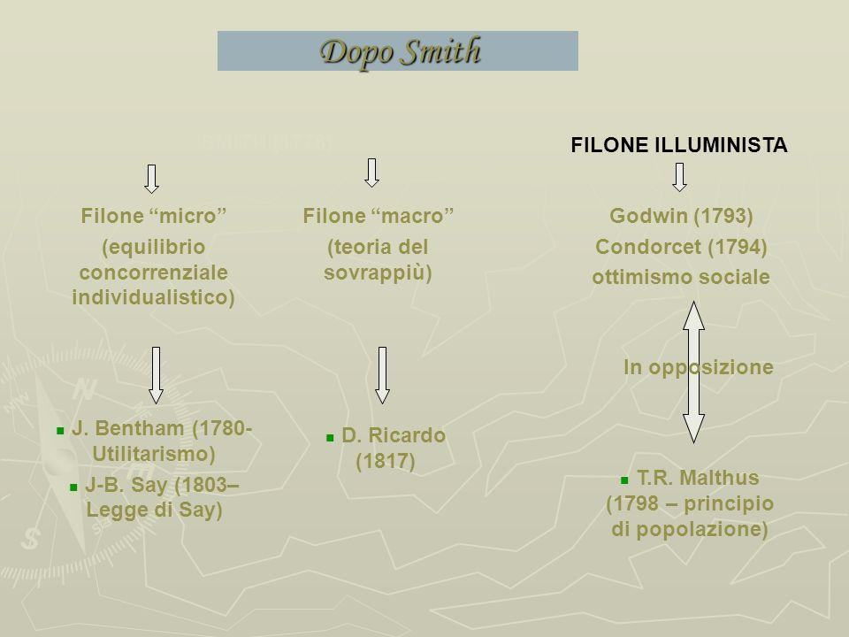 Dopo Smith SMITH (1776) FILONE ILLUMINISTA Filone micro