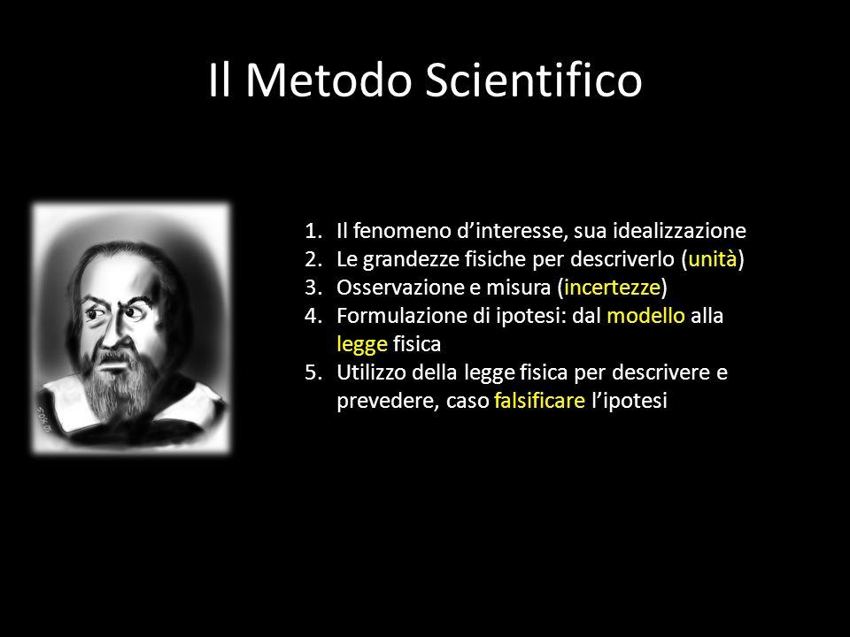 Il Metodo Scientifico Il fenomeno d'interesse, sua idealizzazione