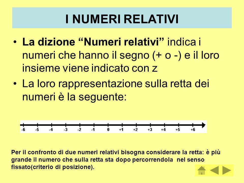 I NUMERI RELATIVI La dizione Numeri relativi indica i numeri che hanno il segno (+ o -) e il loro insieme viene indicato con z.