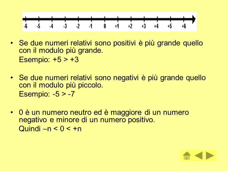 Se due numeri relativi sono positivi è più grande quello con il modulo più grande.