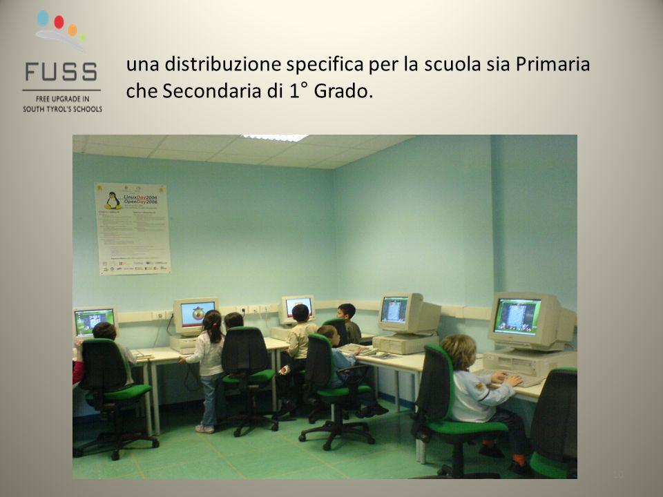 una distribuzione specifica per la scuola sia Primaria che Secondaria di 1° Grado.