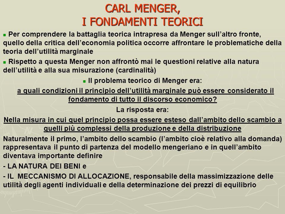 CARL MENGER, I FONDAMENTI TEORICI