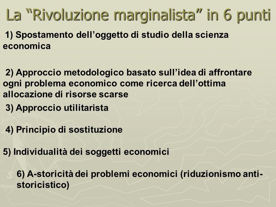 La Rivoluzione marginalista in 6 punti