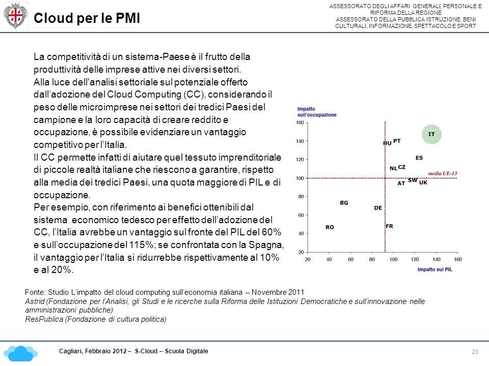 Cloud per le PMI La competitività di un sistema-Paese è il frutto della produttività delle imprese attive nei diversi settori.