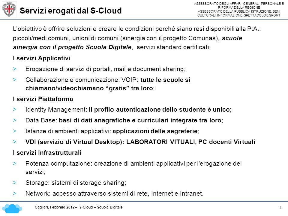 Servizi erogati dal S-Cloud