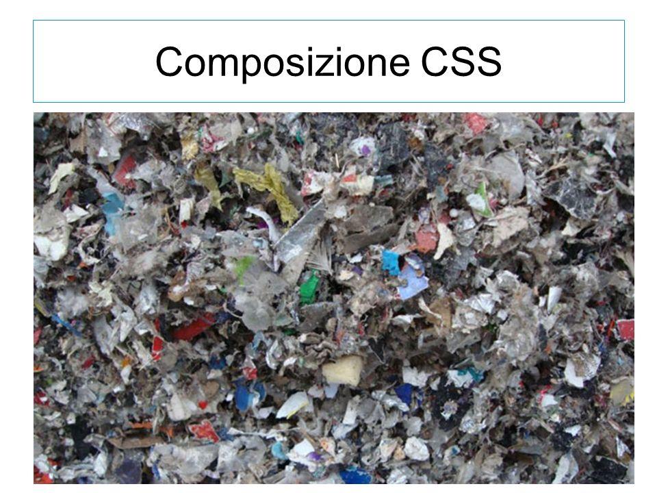 Composizione CSS 45 2 13 9 31 Rifiuti organici Tessili Carta e cartone