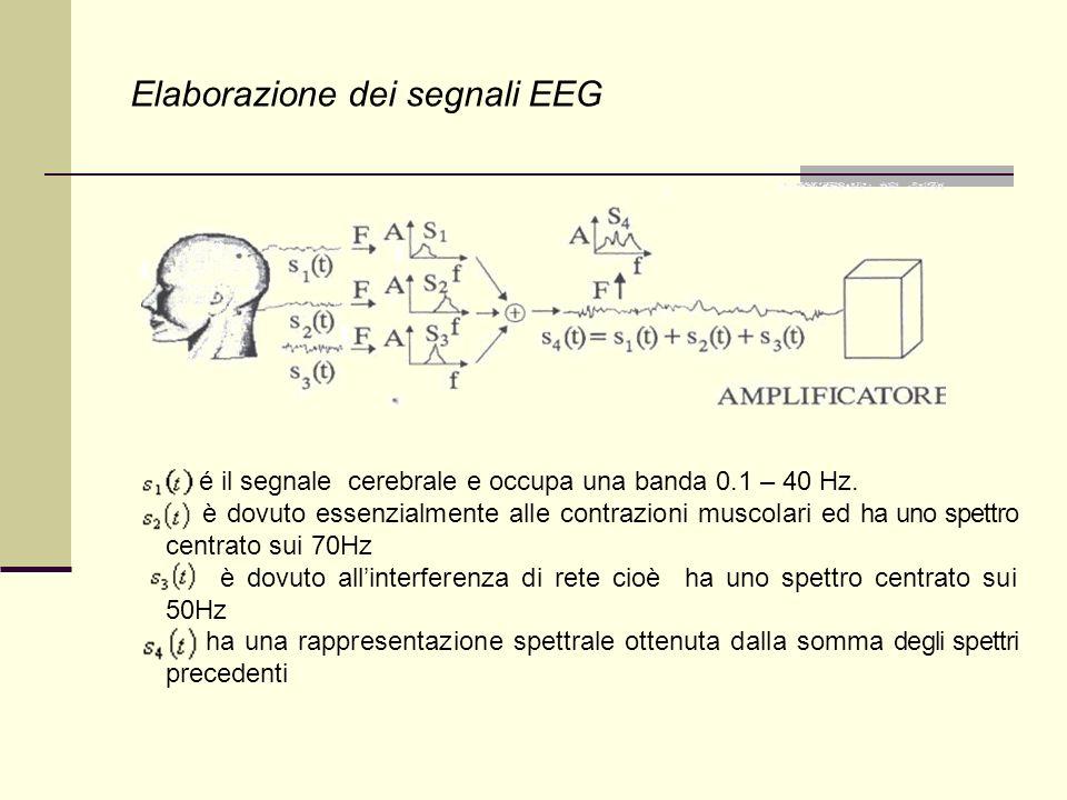 Elaborazione dei segnali EEG