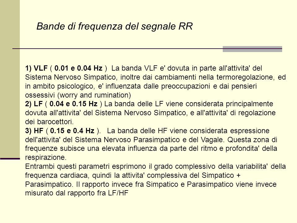 Bande di frequenza del segnale RR