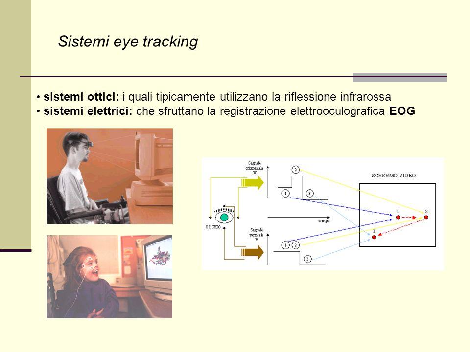 Sistemi eye tracking sistemi ottici: i quali tipicamente utilizzano la riflessione infrarossa.