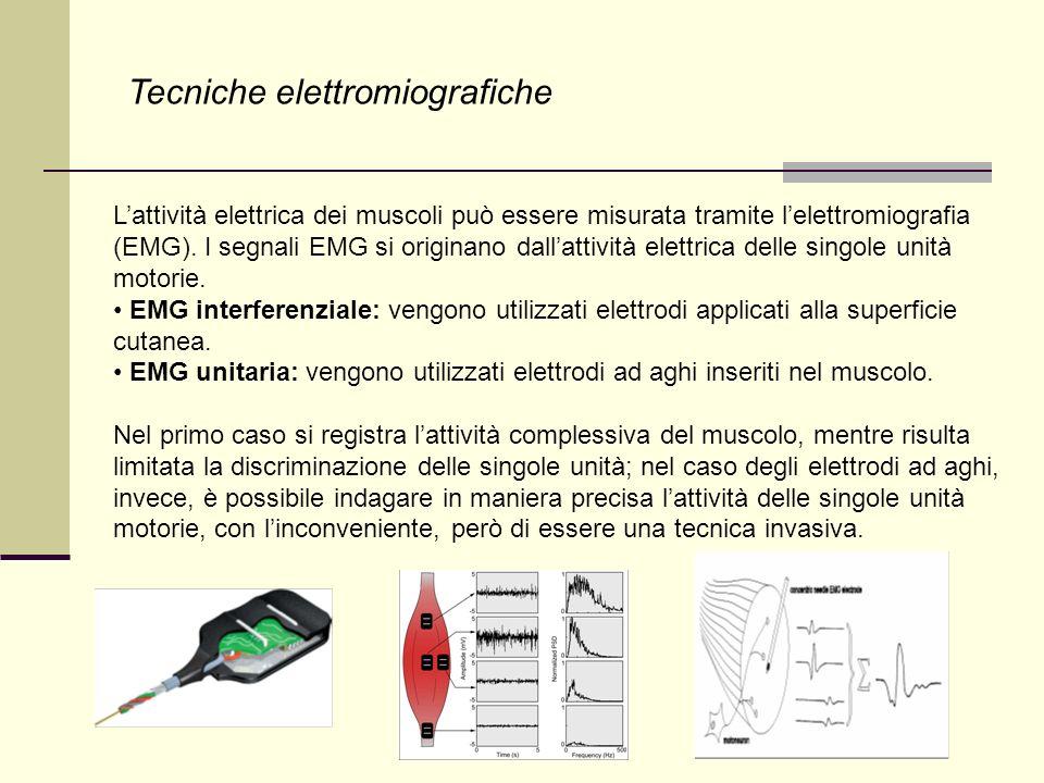 Tecniche elettromiografiche