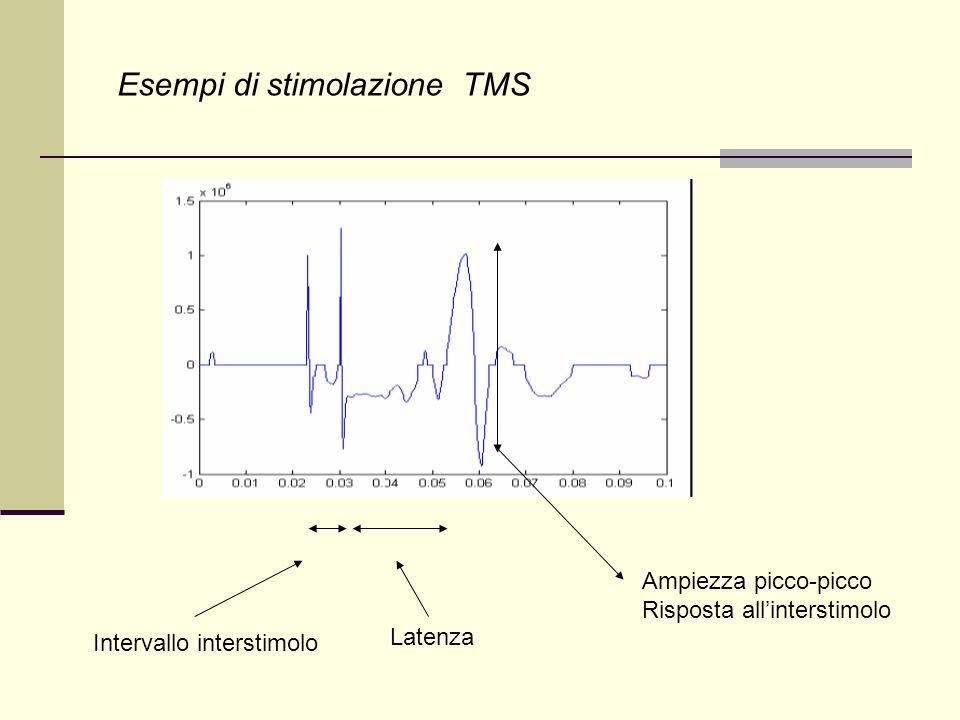 Esempi di stimolazione TMS