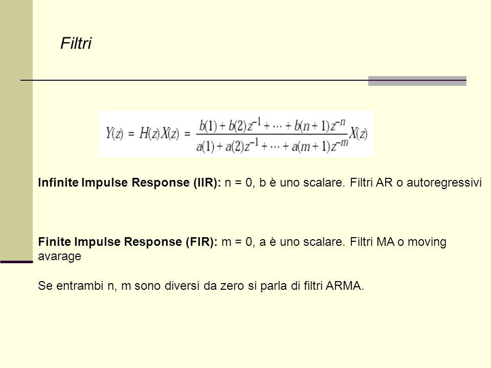 Filtri Infinite Impulse Response (IIR): n = 0, b è uno scalare. Filtri AR o autoregressivi.